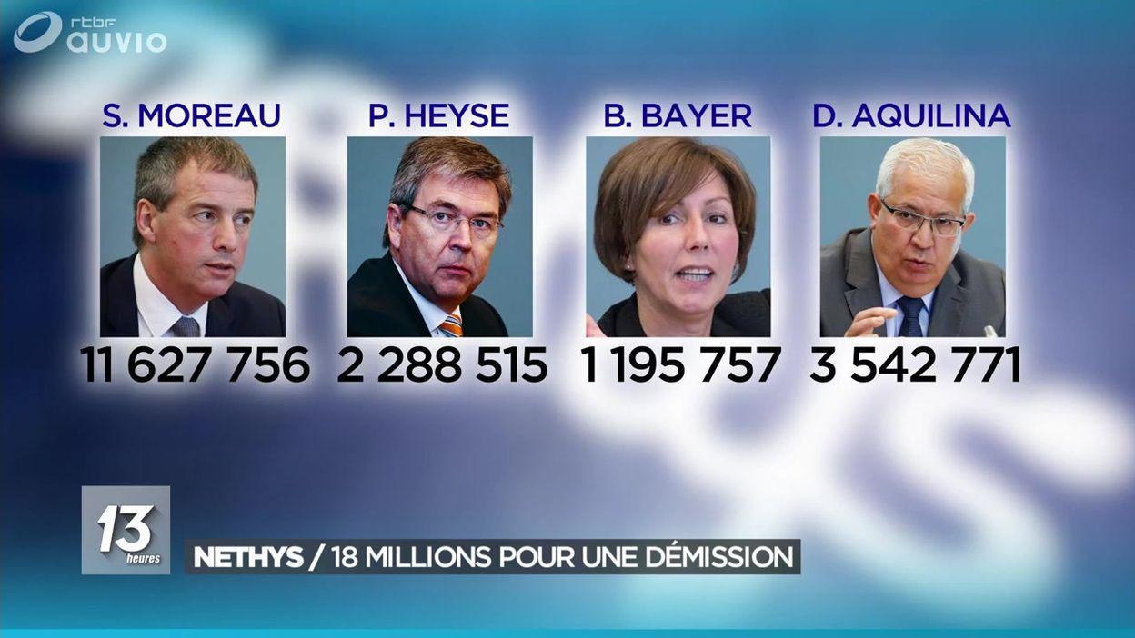 Nethys : 18 millions pour une démission