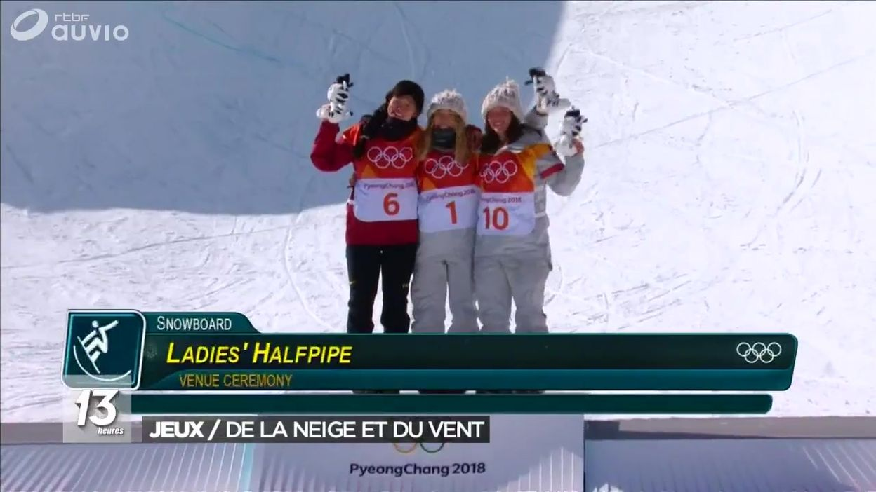 Zapping Jeux Olympiques d'hiver
