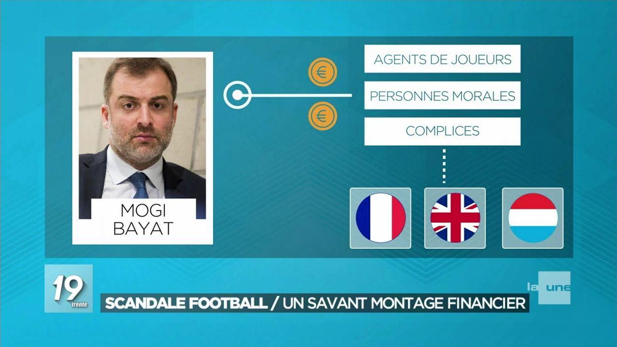 Vaste fraude dans le football belge : Le point sur la situation jeudi soir