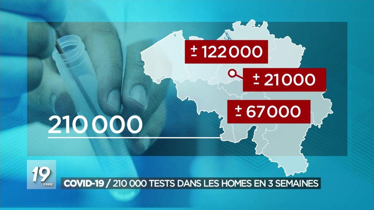 210 000 tests dans les homes seront effectués en trois semaines