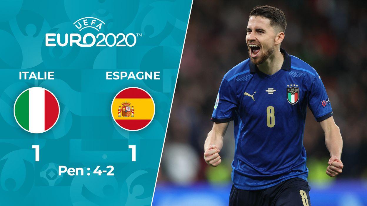 Italie - Espagne : Le Résumé du Match