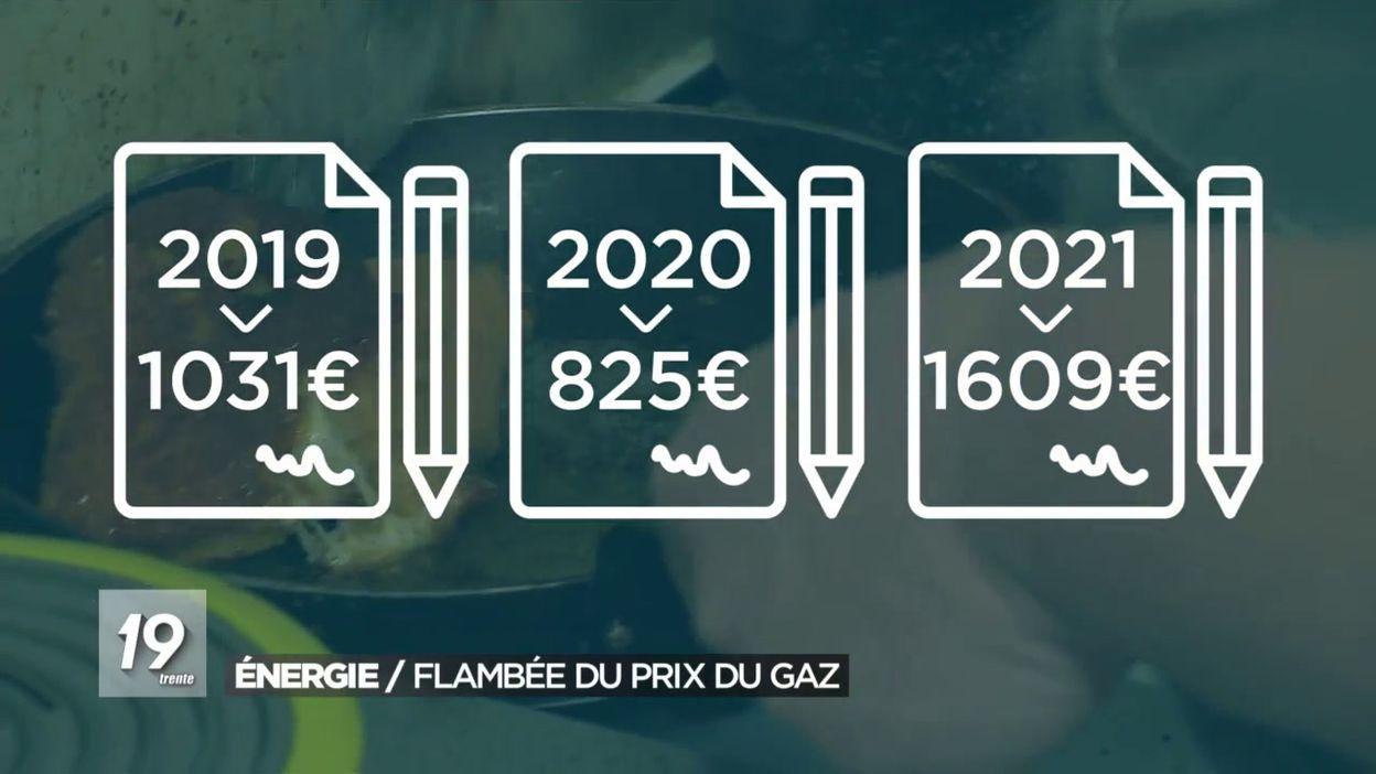 Énergie : flambée du prix du gaz