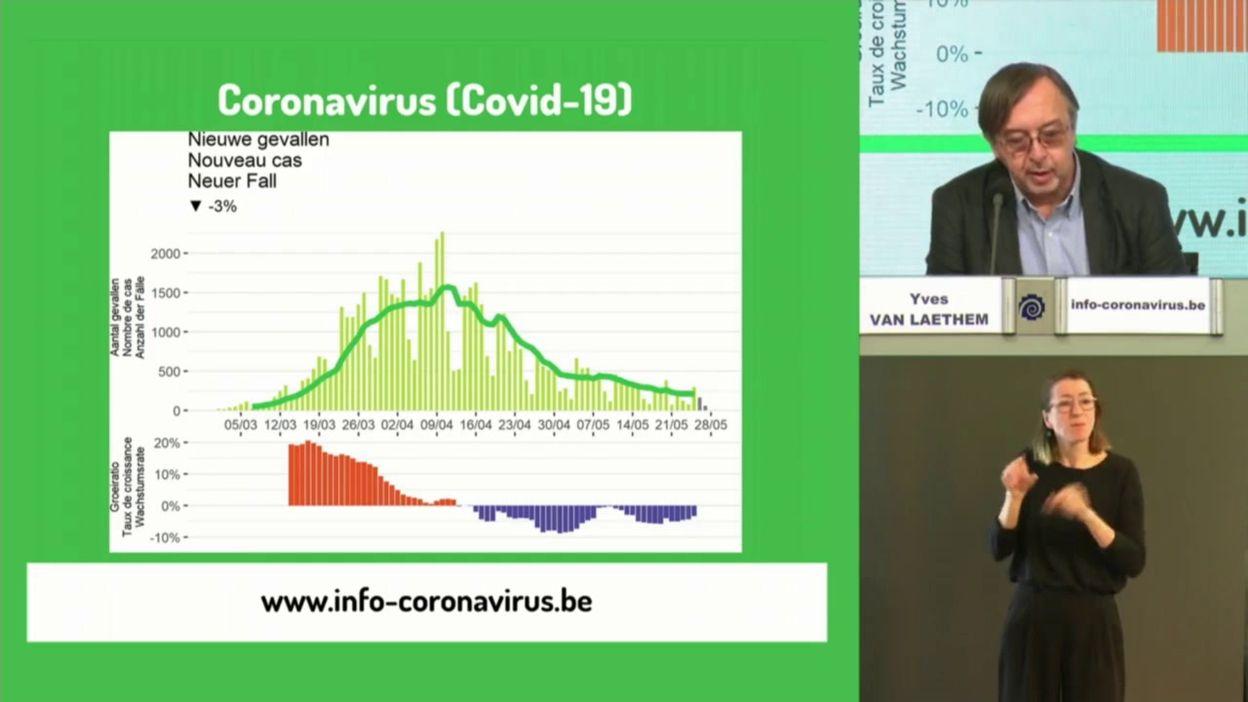 Coronavirus : bilan des hospitalisations, nombre de tests, décès au 29/05/2020