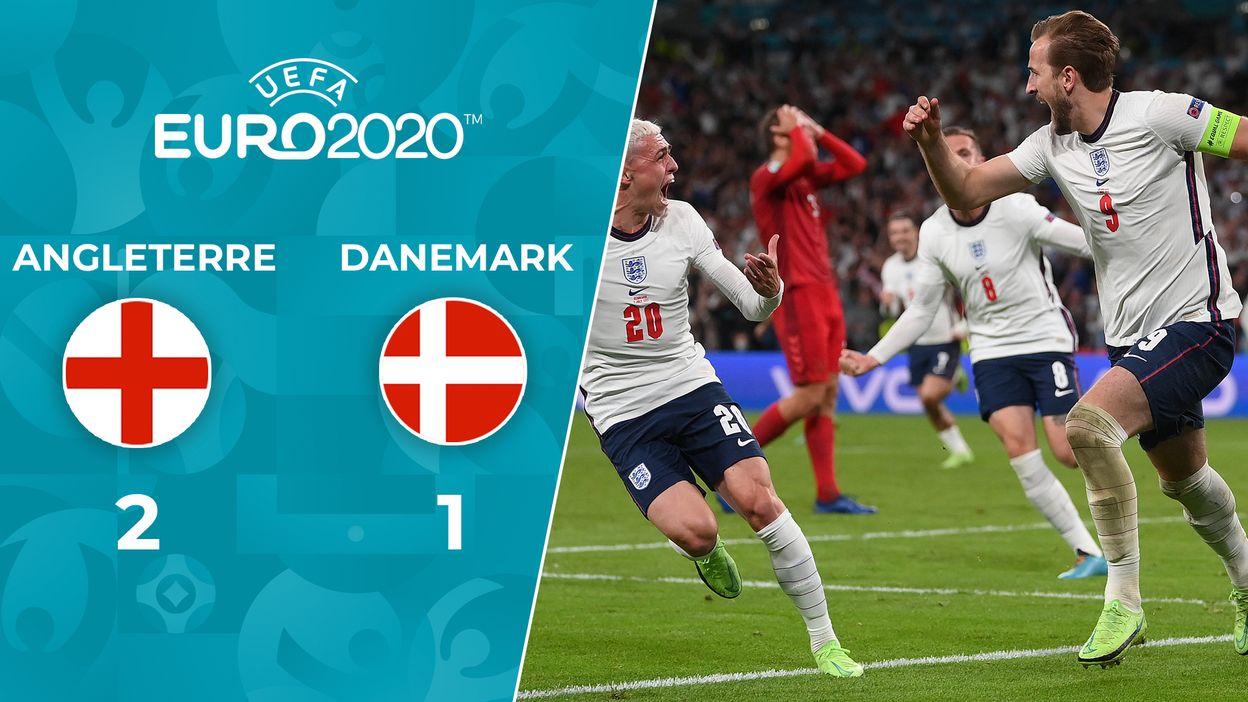 Angleterre - Danemark : Le Résumé du Match