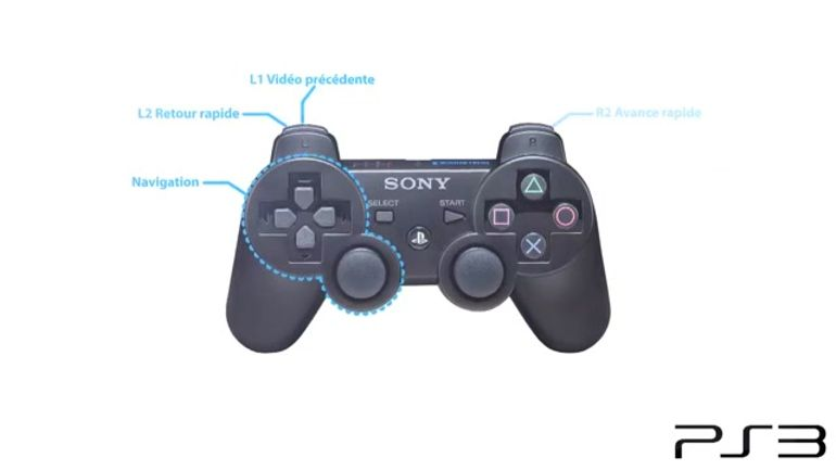 Utilisation manette Playstation