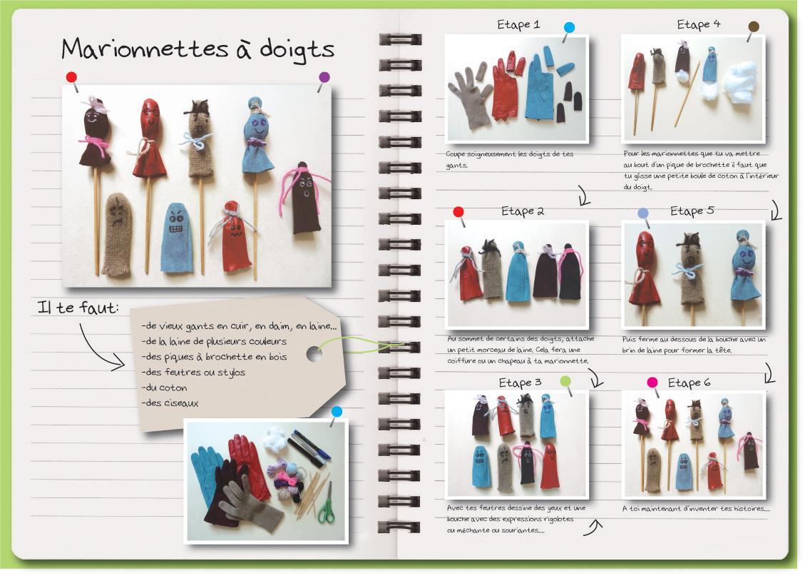 Les marionnettes doigts brico club ouftivi - Marionnettes a doigts a imprimer ...