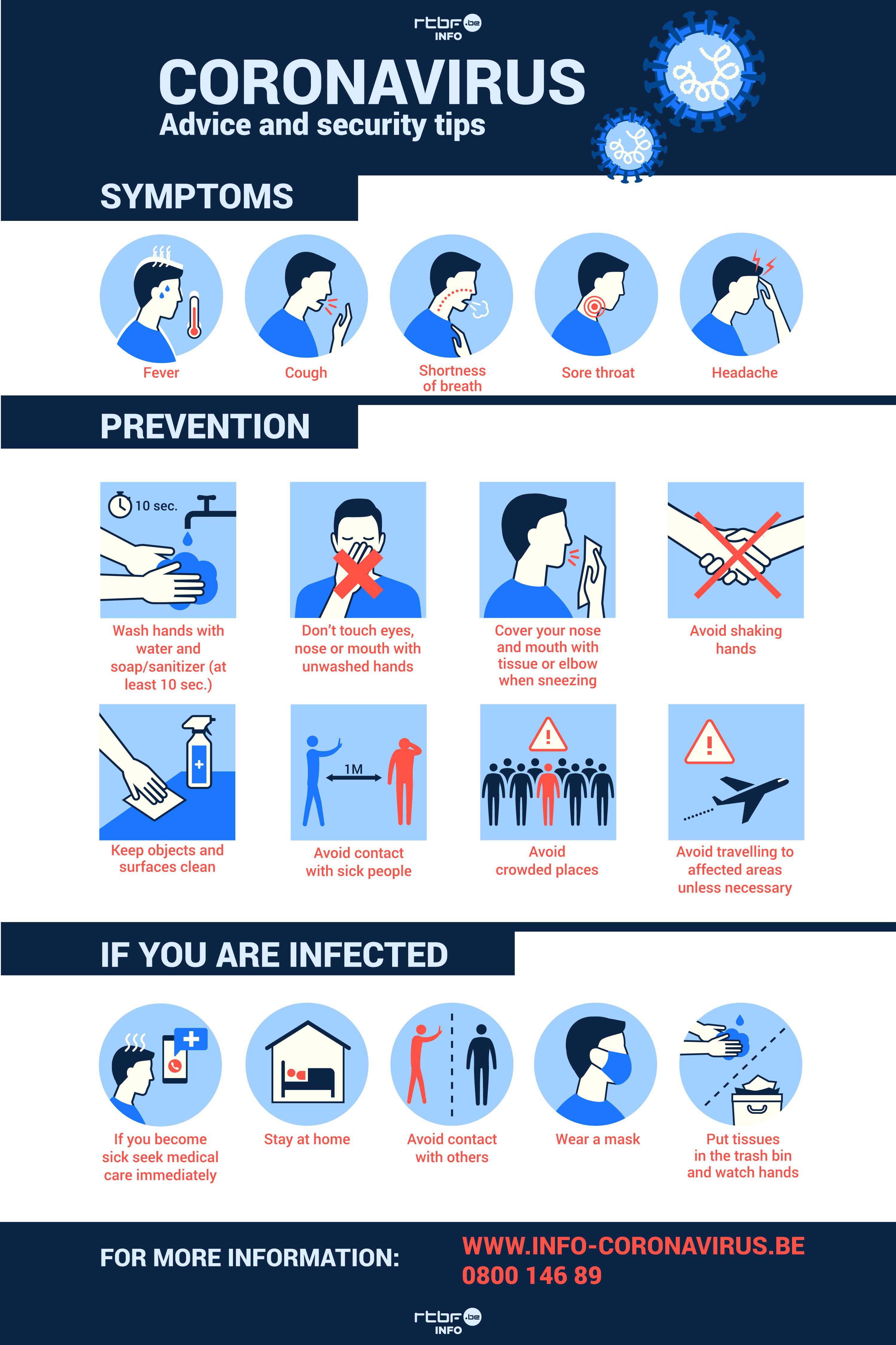 Coronavirus, transmission avant symptômes plus répandue que prévu: 2 études indiquent
