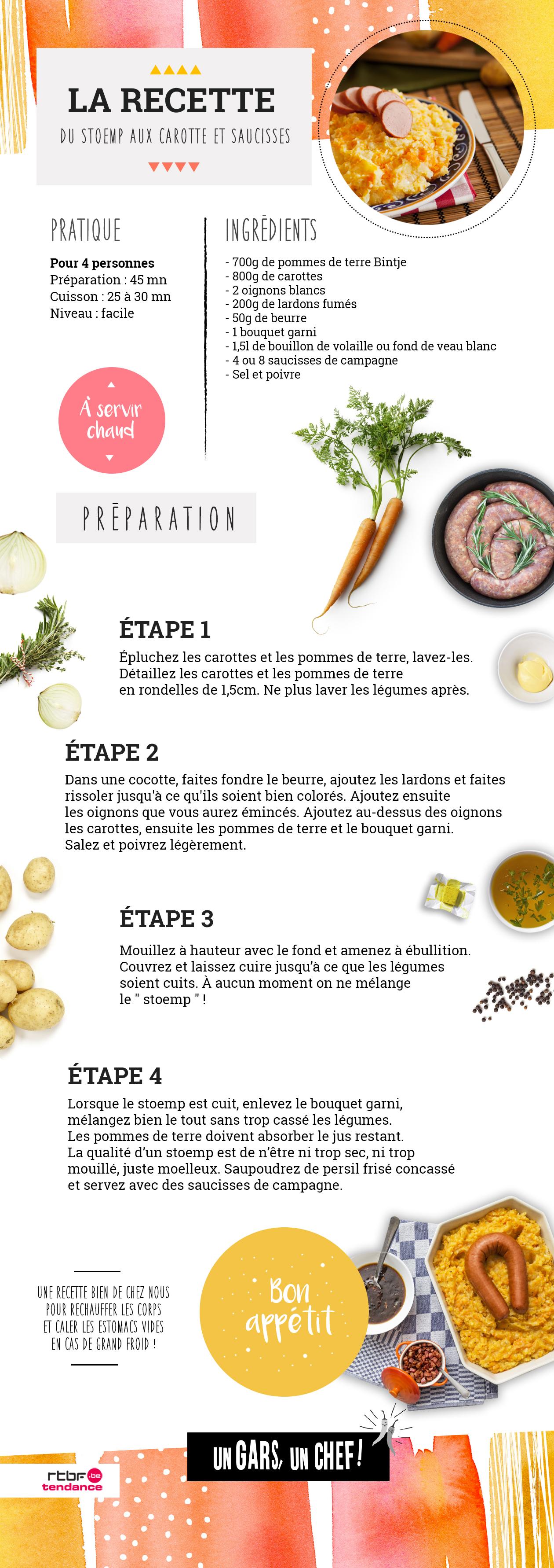 Recette le stoemp aux carottes saucisses et oeufs d 39 un gars un chef - Telecharger recette de cuisine algerienne pdf ...